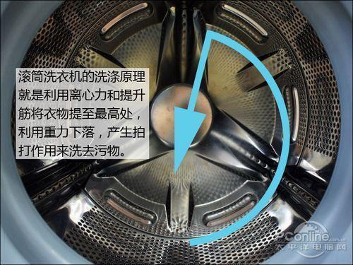 ... 市場熱賣滾筒式洗衣機推薦-洗衣機-北方網-家電頻道