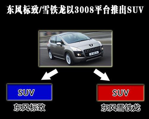 东风雪铁龙suv将配1.6t 与3008同平台高清图片