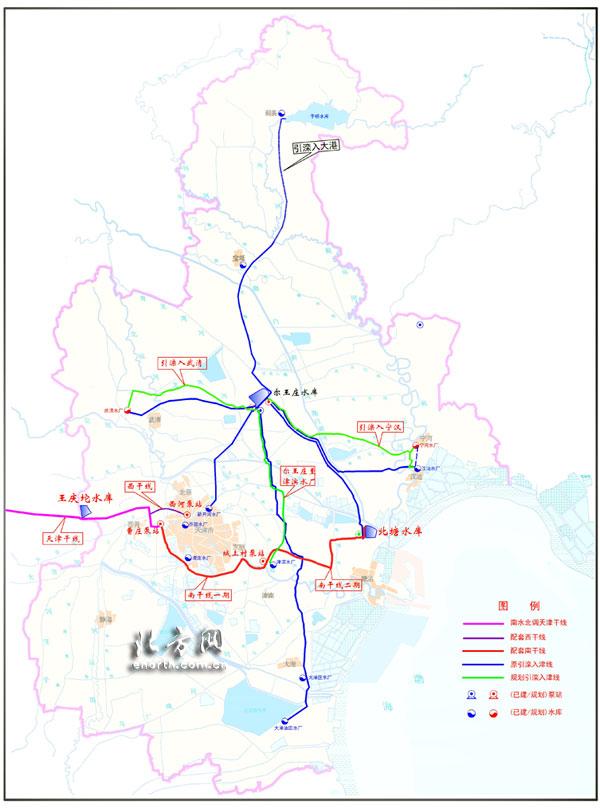 天津市南水北调配套工程示意图