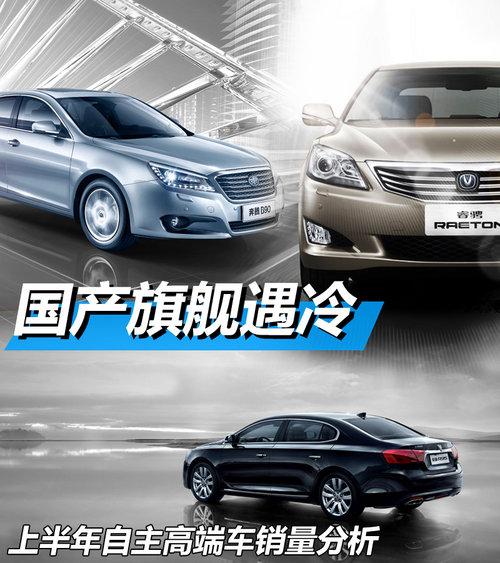 .而众所周知,一个   汽车   品牌,在系列产品谱系中,低端   高清图片