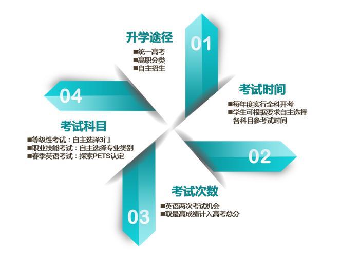 《天津市解读考试招生高中v高中实施方案》深化语文制度大全生词图片